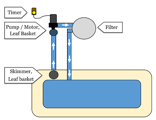 basic system diagram 2