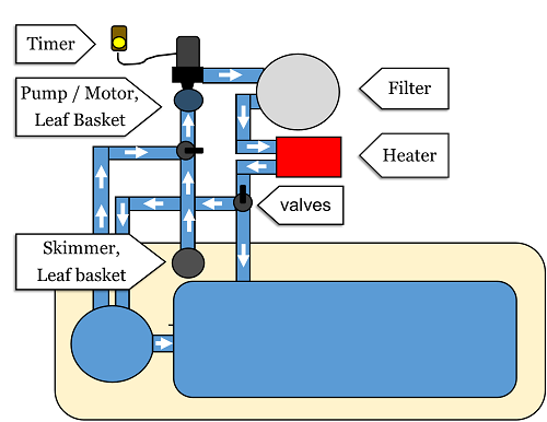 spa system diagram 2